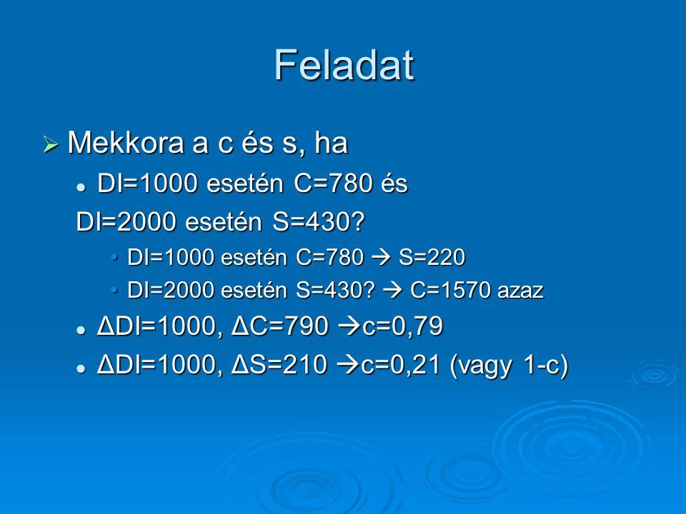 Feladat  Mekkora a c és s, ha DI=1000 esetén C=780 és DI=1000 esetén C=780 és DI=2000 esetén S=430? DI=1000 esetén C=780  S=220DI=1000 esetén C=780