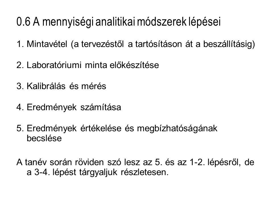 0.6 A mennyiségi analitikai módszerek lépései 1.Mintavétel (a tervezéstől a tartósításon át a beszállításig) 2.Laboratóriumi minta előkészítése 3.Kali