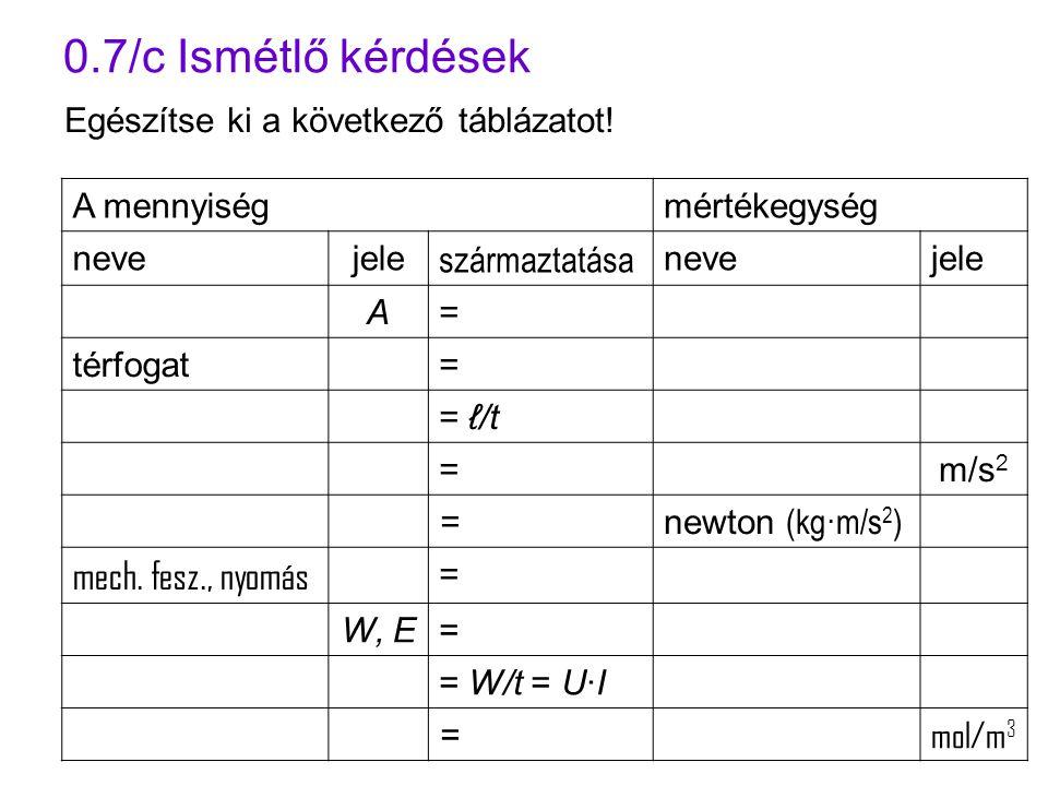 0.7/c Ismétlő kérdések A mennyiségmértékegység nevejele származtatása nevejele A= térfogat= = ℓ/t =m/s 2 = newton (kg·m/s 2 ) mech. fesz., nyomás = W,