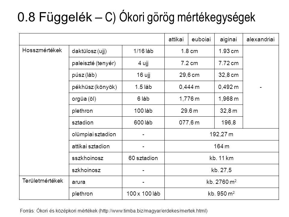 0.8 Függelék – C) Ókori görög mértékegységek Forrás: Ókori és középkori mértékek (http://www.timba.biz/magyar/erdekes/mertek.html) attikaieuboiaiaigin
