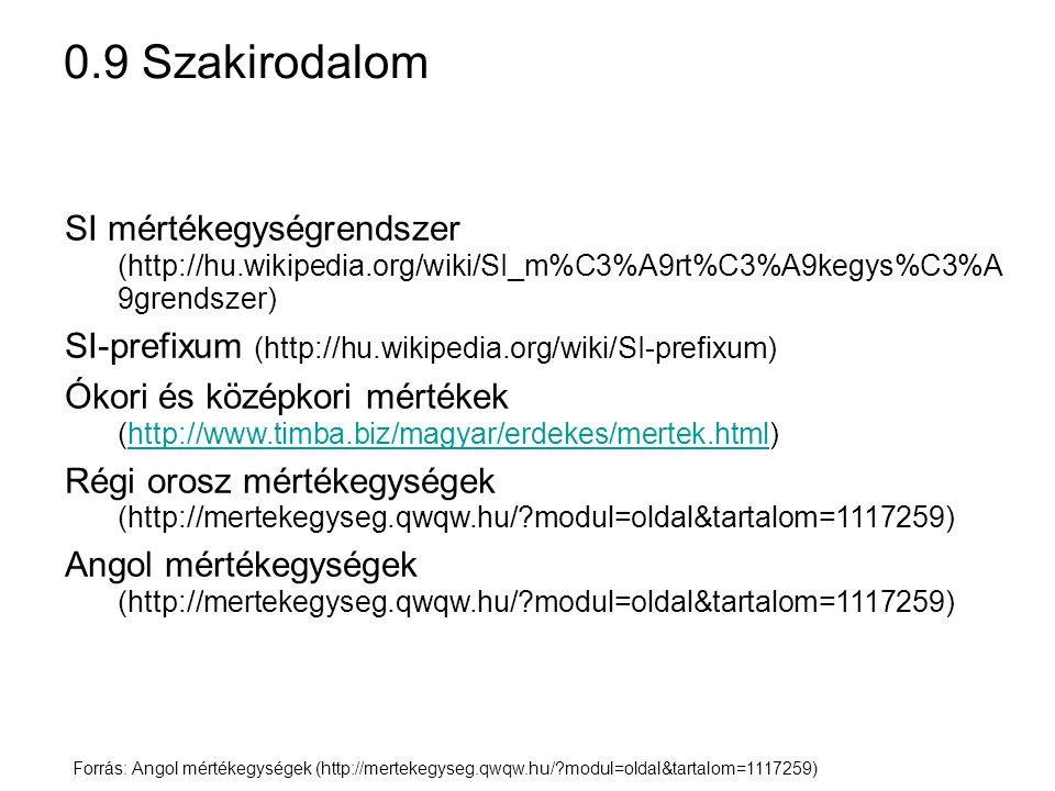 0.9 Szakirodalom Forrás: Angol mértékegységek (http://mertekegyseg.qwqw.hu/?modul=oldal&tartalom=1117259) SI mértékegységrendszer (http://hu.wikipedia