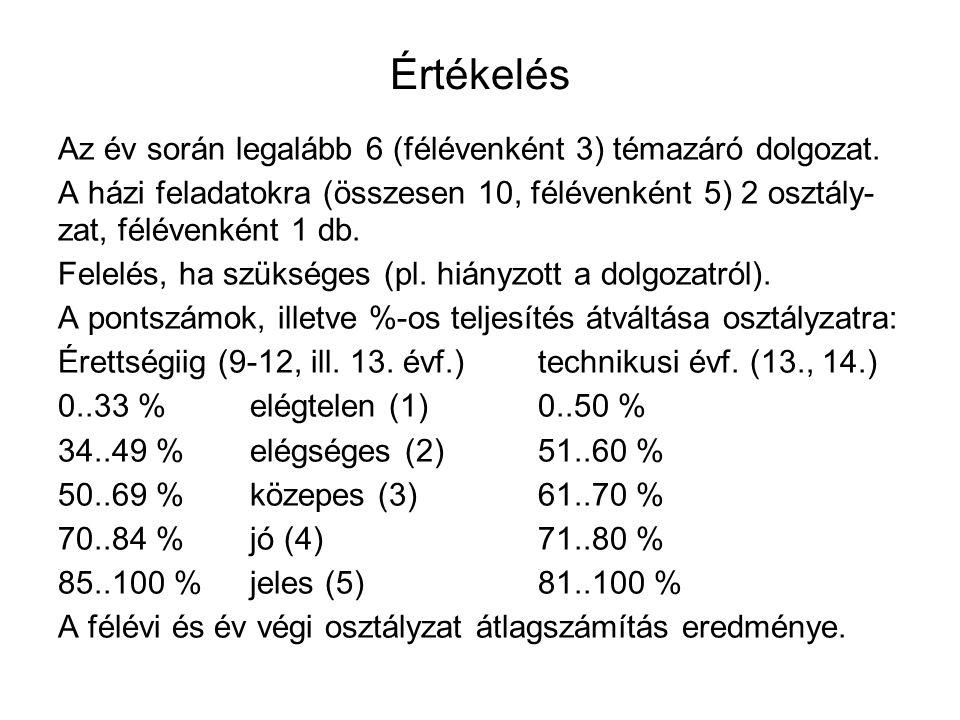 Értékelés Az év során legalább 6 (félévenként 3) témazáró dolgozat. A házi feladatokra (összesen 10, félévenként 5) 2 osztály- zat, félévenként 1 db.