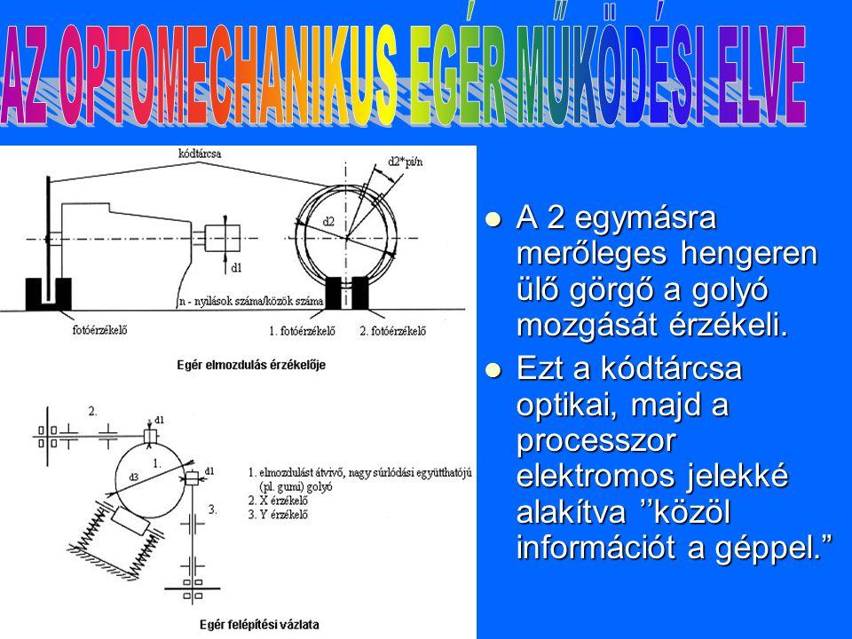 A mechanikus egér működése.1: Az egér mozgatása elforgatja a golyót.