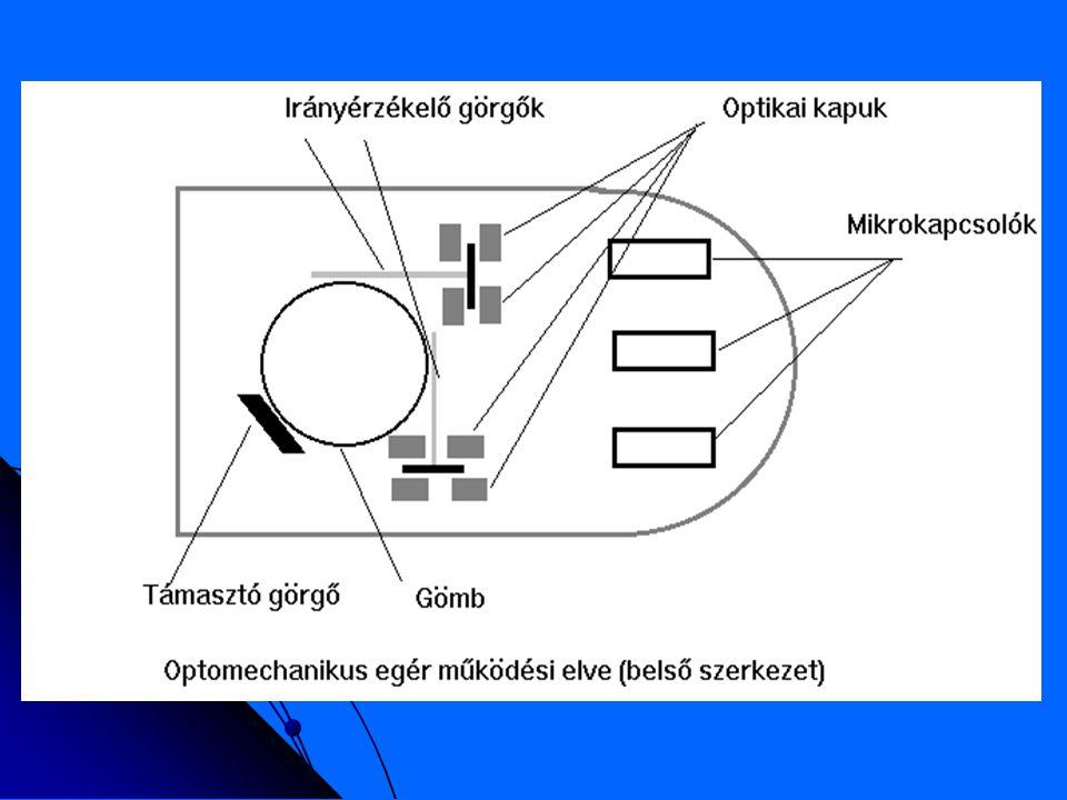 A 2 egymásra merőleges hengeren ülő görgő a golyó mozgását érzékeli.