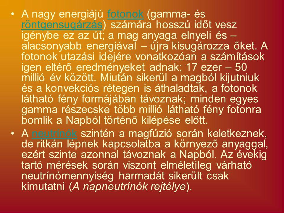 A nagy energiájú fotonok (gamma- és röntgensugárzás) számára hosszú időt vesz igénybe ez az út; a mag anyaga elnyeli és – alacsonyabb energiával – újr