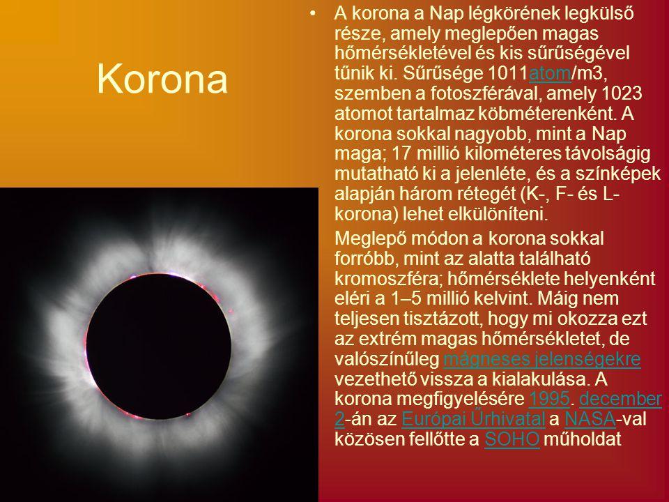 Korona A korona a Nap légkörének legkülső része, amely meglepően magas hőmérsékletével és kis sűrűségével tűnik ki. Sűrűsége 1011atom/m3, szemben a fo