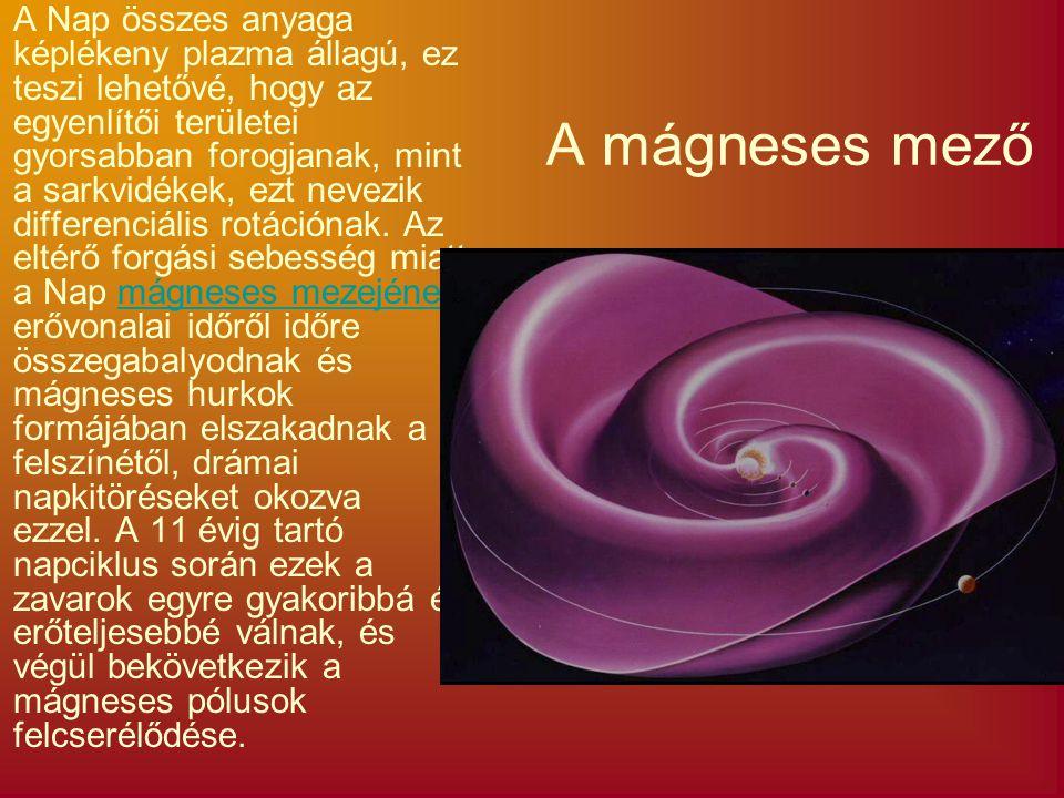 A mágneses mező A Nap összes anyaga képlékeny plazma állagú, ez teszi lehetővé, hogy az egyenlítői területei gyorsabban forogjanak, mint a sarkvidékek
