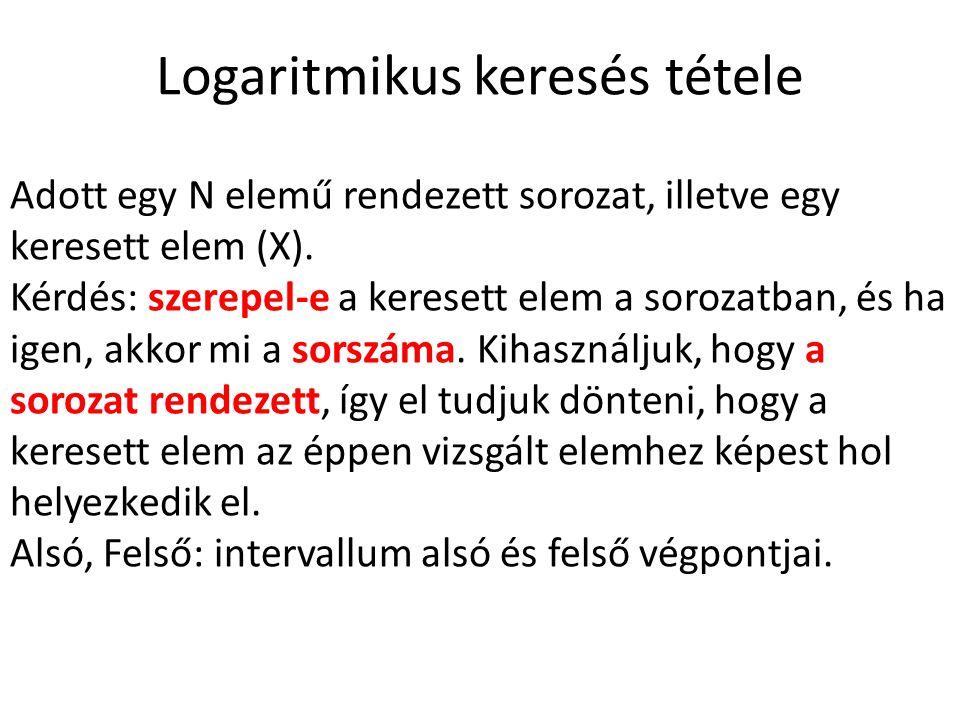 Logaritmikus keresés tétele Adott egy N elemű rendezett sorozat, illetve egy keresett elem (X). Kérdés: szerepel-e a keresett elem a sorozatban, és ha