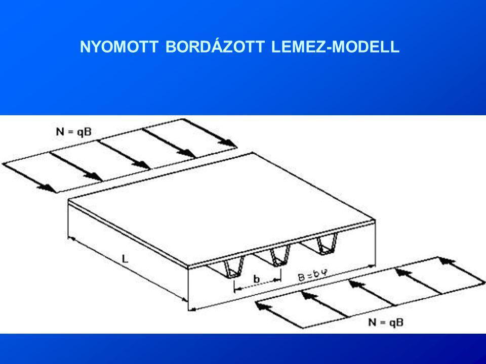 NYOMOTT BORDÁZOTT LEMEZ-MODELL