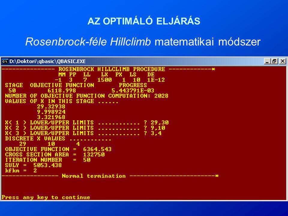 AZ OPTIMÁLÓ ELJÁRÁS Rosenbrock-féle Hillclimb matematikai módszer