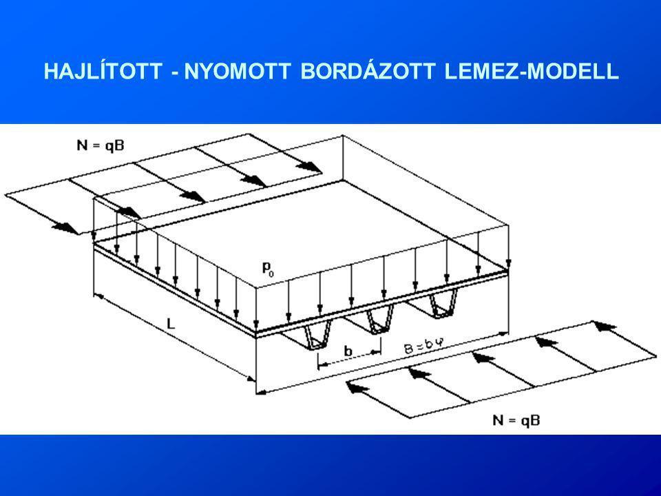 HAJLÍTOTT - NYOMOTT BORDÁZOTT LEMEZ-MODELL
