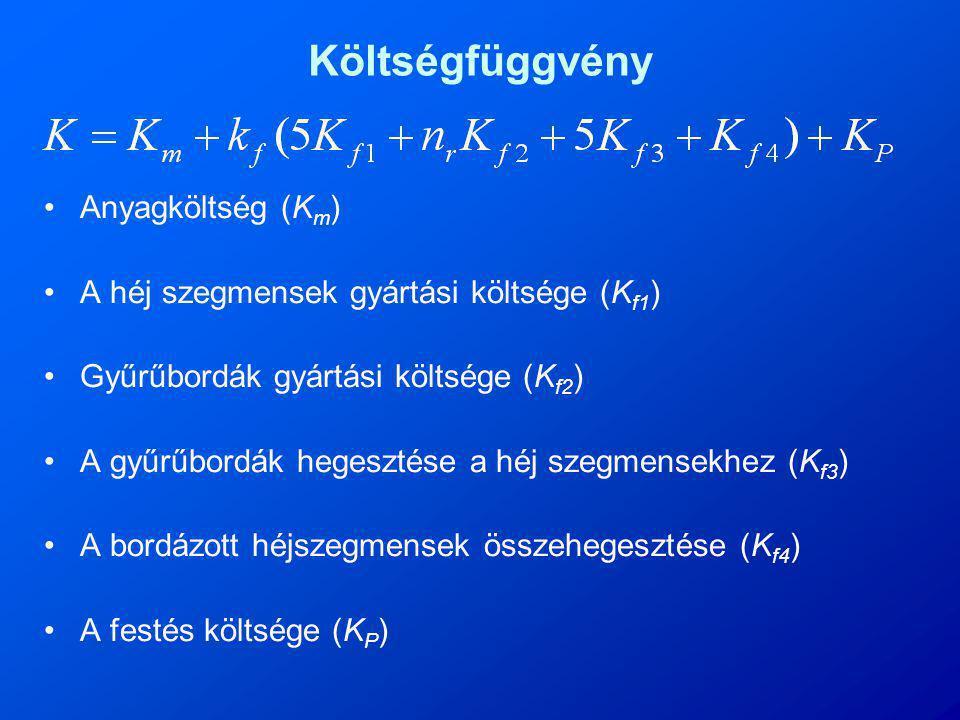 Költségfüggvény Anyagköltség (K m ) A héj szegmensek gyártási költsége (K f1 ) Gyűrűbordák gyártási költsége (K f2 ) A gyűrűbordák hegesztése a héj szegmensekhez (K f3 ) A bordázott héjszegmensek összehegesztése (K f4 ) A festés költsége (K P )