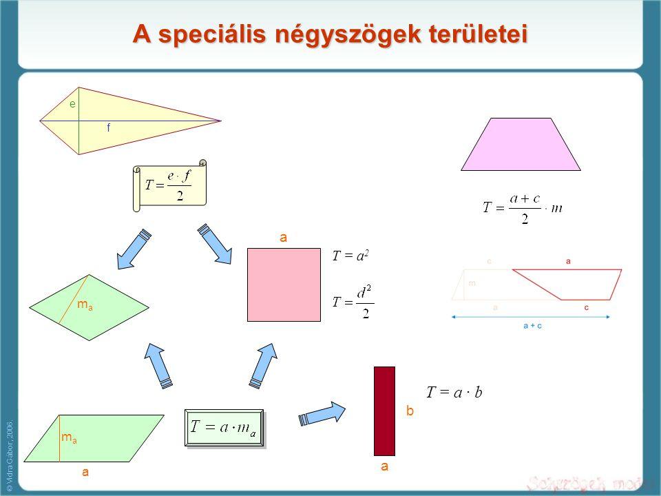 A speciális négyszögek területei e f mama a mama a T = a 2 T = a · b a b © Vidra Gábor, 2006.