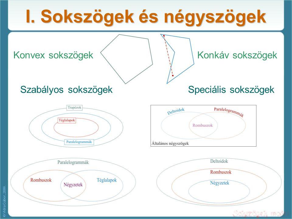 I. Sokszögek és négyszögek Konvex sokszögekKonkáv sokszögek Szabályos sokszögekSpeciális sokszögek © Vidra Gábor, 2006.
