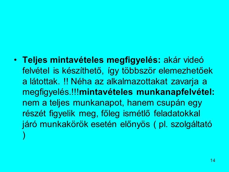 14 Teljes mintavételes megfigyelés: akár videó felvétel is készíthető, így többször elemezhetőek a látottak.