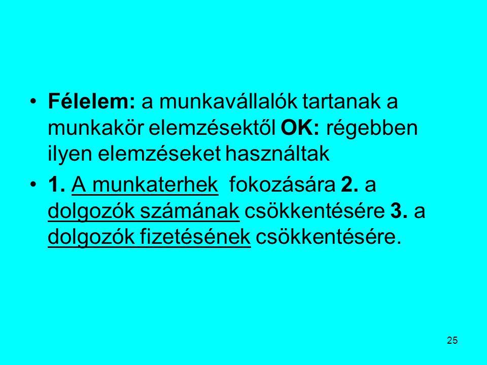 25 Félelem: a munkavállalók tartanak a munkakör elemzésektől OK: régebben ilyen elemzéseket használtak 1.
