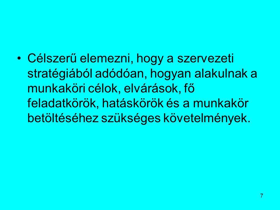 18 A munkakörelemzés XIII.8. Eredmények: - új aktualizált munkaköri leírások 9.
