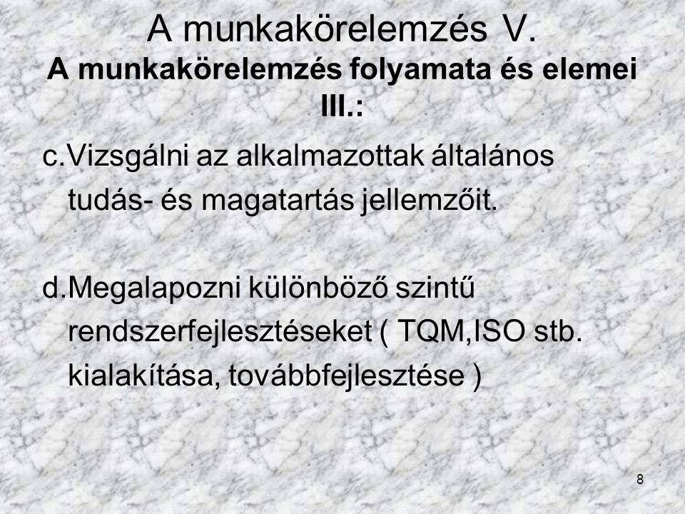 19 Munkaköri leírás I.