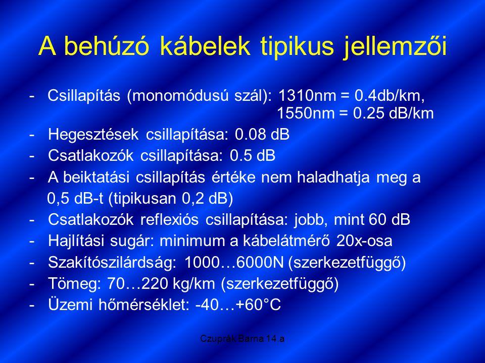 Czuprák Barna 14.a A behúzó kábelek tipikus jellemzői -Csillapítás (monomódusú szál): 1310nm = 0.4db/km, 1550nm = 0.25 dB/km - Hegesztések csillapítás
