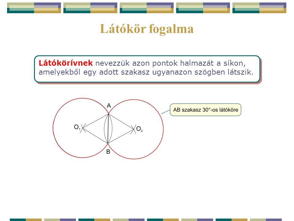 Látókör fogalma Látókörívnek nevezzük azon pontok halmazát a síkon, amelyekből egy adott szakasz ugyanazon szögben látszik.