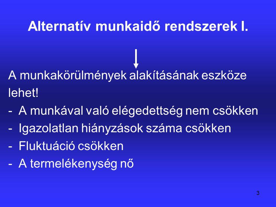 4 Alternatív munkaidő rendszerek módszerei: 1.Rövidített munkahét 2.Rugalmas munkaidő 3.Távmunka 4.Munkakör-megosztás 5.Speciális foglalkoztatási programok 6.Munkaerő kölcsönzés
