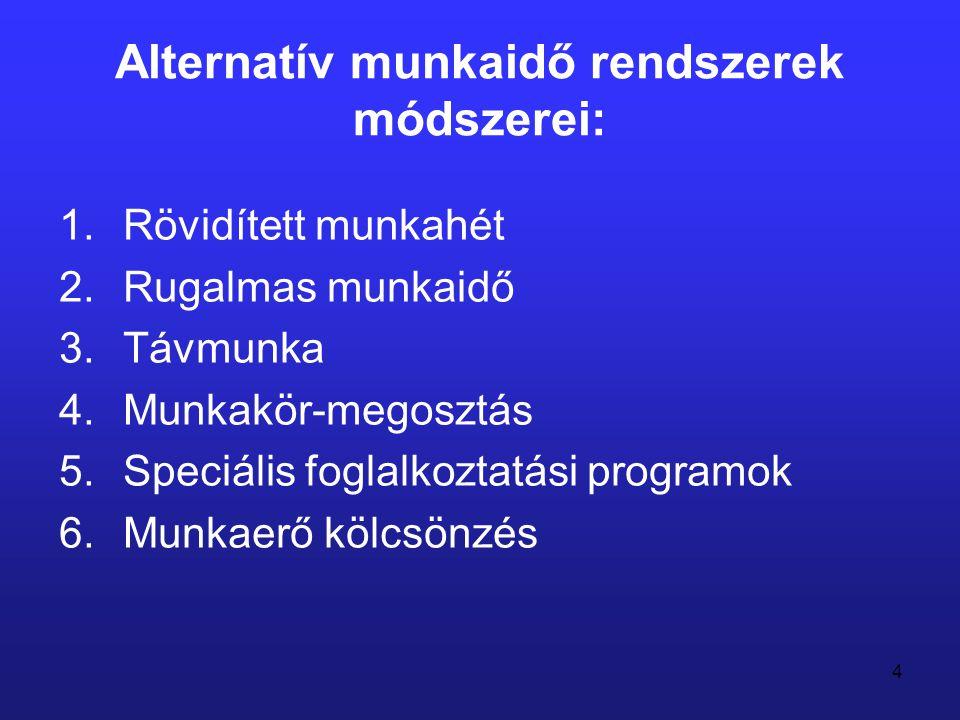 4 Alternatív munkaidő rendszerek módszerei: 1.Rövidített munkahét 2.Rugalmas munkaidő 3.Távmunka 4.Munkakör-megosztás 5.Speciális foglalkoztatási prog
