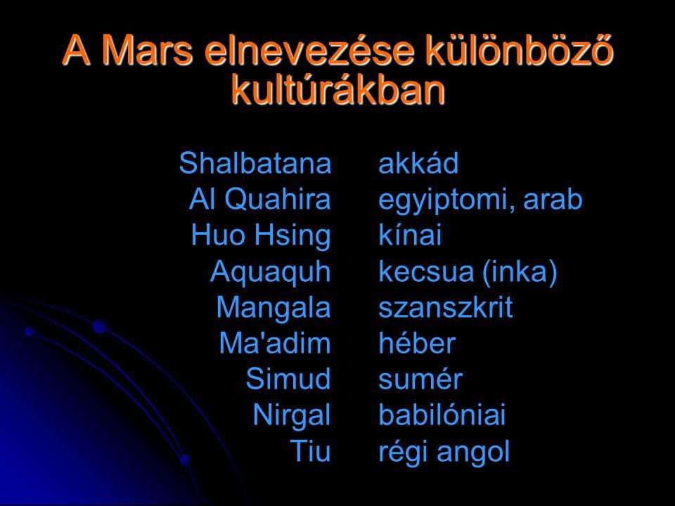 A Mars elnevezése különböző kultúrákban Shalbatanaakkád Al Quahiraegyiptomi, arab Huo Hsingkínai Aquaquhkecsua (inka) Mangalaszanszkrit Ma adimhéber Simudsumér Nirgalbabilóniai Tiurégi angol