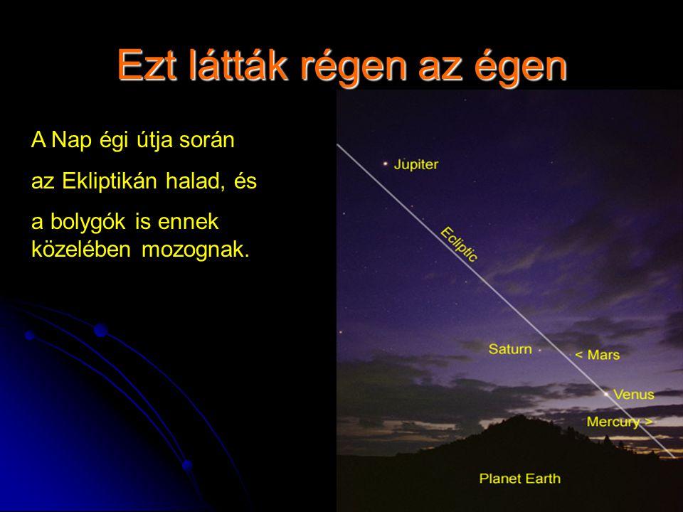 Ezt látták régen az égen A Nap égi útja során az Ekliptikán halad, és a bolygók is ennek közelében mozognak.