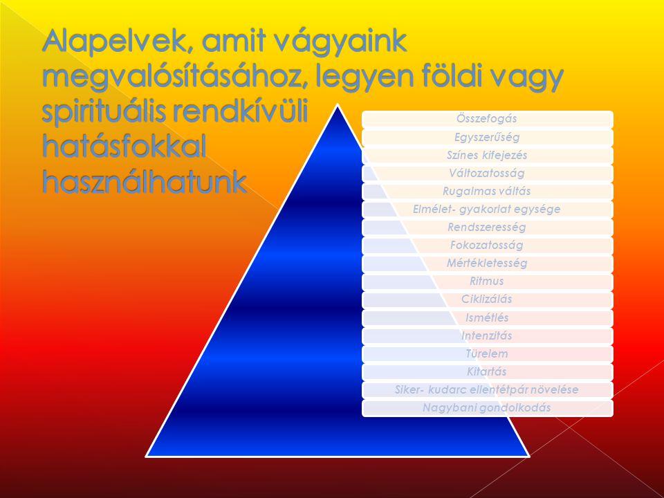 ÖsszefogásEgyszerűségSzínes kifejezésVáltozatosságRugalmas váltásElmélet- gyakorlat egységeRendszerességFokozatosságMértékletességRitmusCiklizálásIsmé