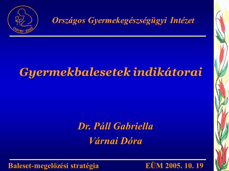 Országos Gyermekegészségügyi Intézet Gyermekbalesetek indikátorai Dr. Páll Gabriella Várnai Dóra Baleset-megelőzési stratégia EÜM 2005. 10. 19