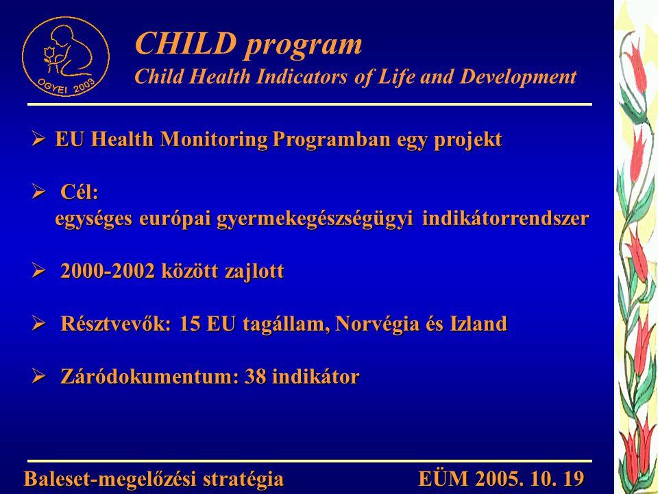 CHILD program Child Health Indicators of Life and Development  EU Health Monitoring Programban egy projekt  Cél: egységes európai gyermekegészségügy