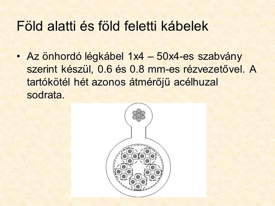 Föld alatti és föld feletti kábelek Az önhordó légkábel 1x4 – 50x4-es szabvány szerint készül, 0.6 és 0.8 mm-es rézvezetővel. A tartókötél hét azonos