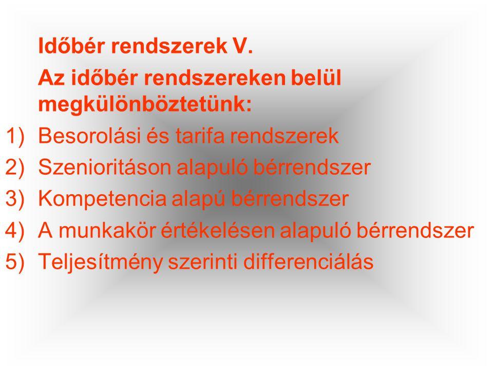 Időbér rendszerek V. Az időbér rendszereken belül megkülönböztetünk: 1)Besorolási és tarifa rendszerek 2)Szenioritáson alapuló bérrendszer 3)Kompetenc