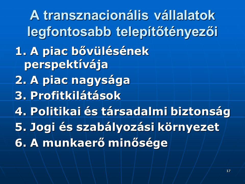 17 A transznacionális vállalatok legfontosabb telepítőtényezői 1. A piac bővülésének perspektívája 2. A piac nagysága 3. Profitkilátások 4. Politikai