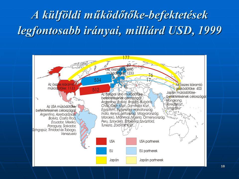 18 A külföldi működőtőke-befektetések legfontosabb irányai, milliárd USD, 1999