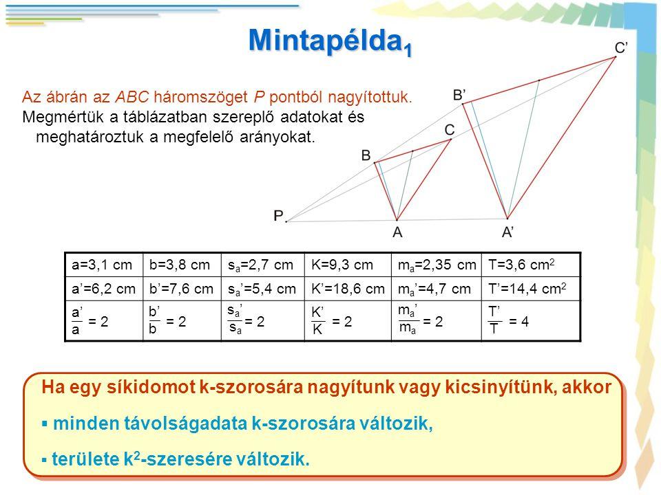 Mintapélda 1 a=3,1 cmb=3,8 cms a =2,7 cmK=9,3 cmm a =2,35 cmT=3,6 cm 2 a'=6,2 cmb'=7,6 cms a '=5,4 cmK'=18,6 cmm a '=4,7 cmT'=14,4 cm 2 = 2 = 4 a' a b