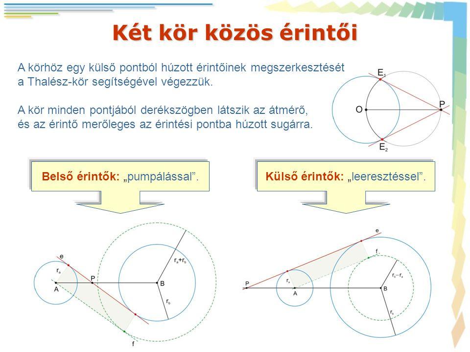 Két kör közös érintői A körhöz egy külső pontból húzott érintőinek megszerkesztését a Thalész-kör segítségével végezzük. A kör minden pontjából deréks