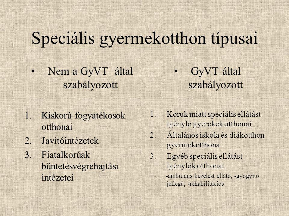 Speciális gyermekotthon típusai Nem a GyVT által szabályozott 1.Kiskorú fogyatékosok otthonai 2.Javítóintézetek 3.Fiatalkorúak büntetésvégrehajtási in