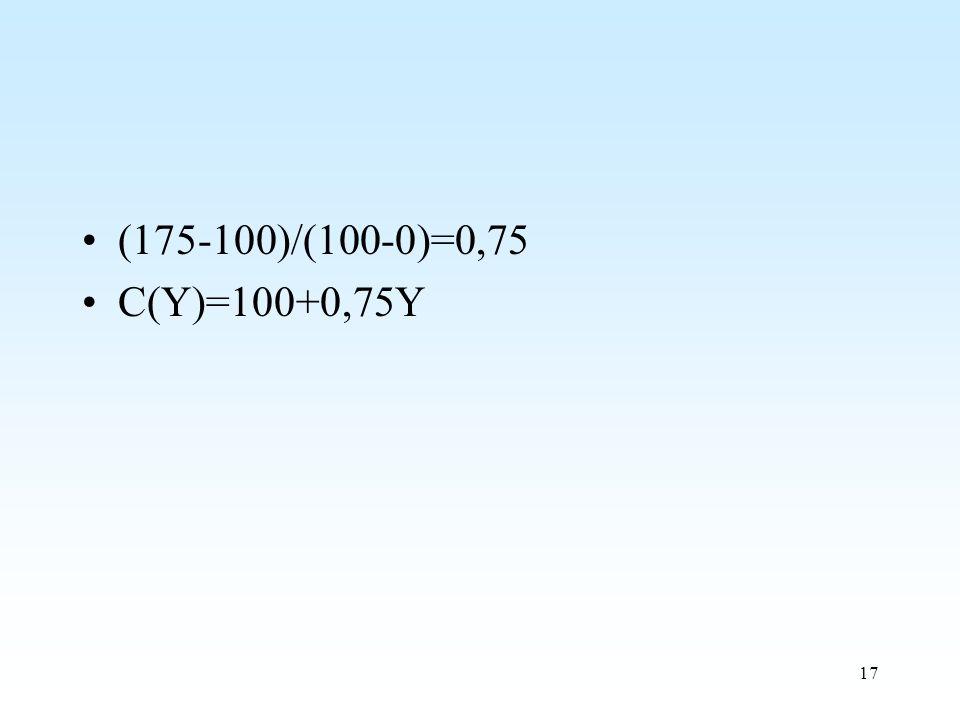 17 (175-100)/(100-0)=0,75 C(Y)=100+0,75Y