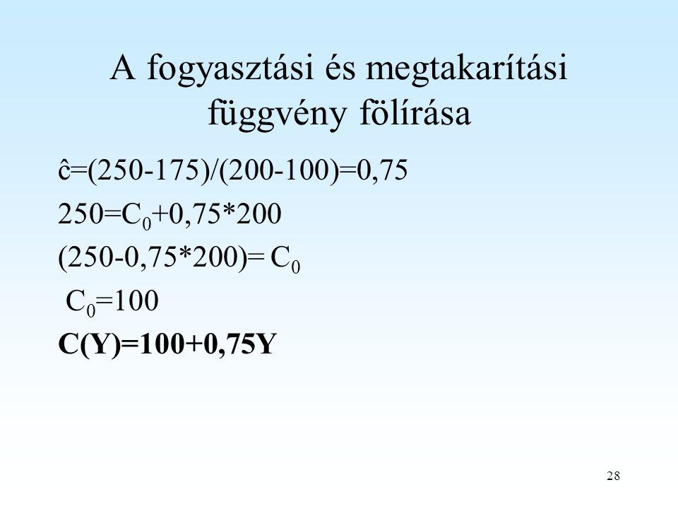 28 A fogyasztási és megtakarítási függvény fölírása ĉ=(250-175)/(200-100)=0,75 250=C 0 +0,75*200 (250-0,75*200)= C 0 C 0 =100 C(Y)=100+0,75Y