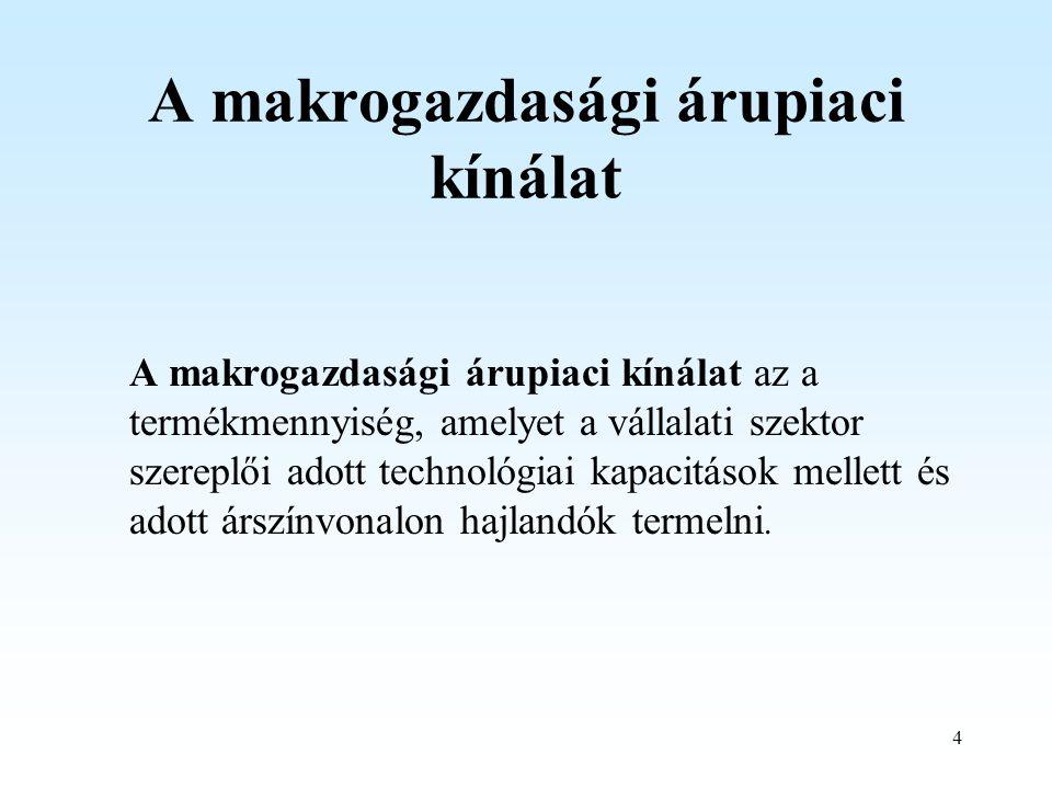 4 A makrogazdasági árupiaci kínálat A makrogazdasági árupiaci kínálat az a termékmennyiség, amelyet a vállalati szektor szereplői adott technológiai kapacitások mellett és adott árszínvonalon hajlandók termelni.