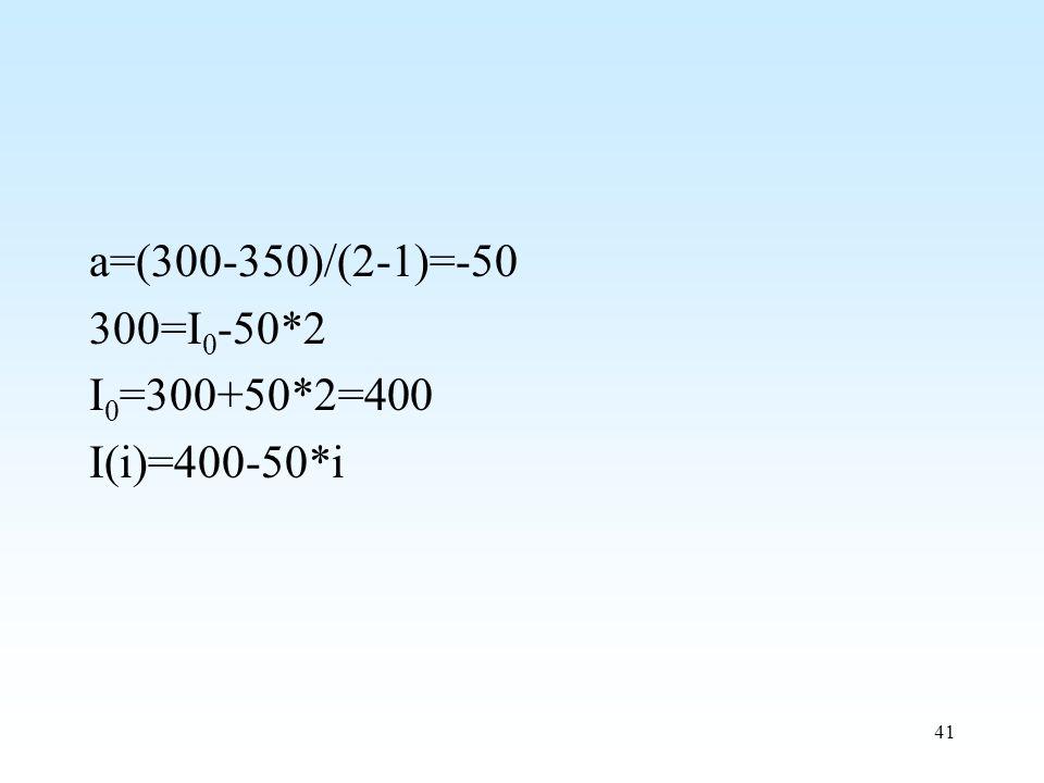 41 a=(300-350)/(2-1)=-50 300=I 0 -50*2 I 0 =300+50*2=400 I(i)=400-50*i