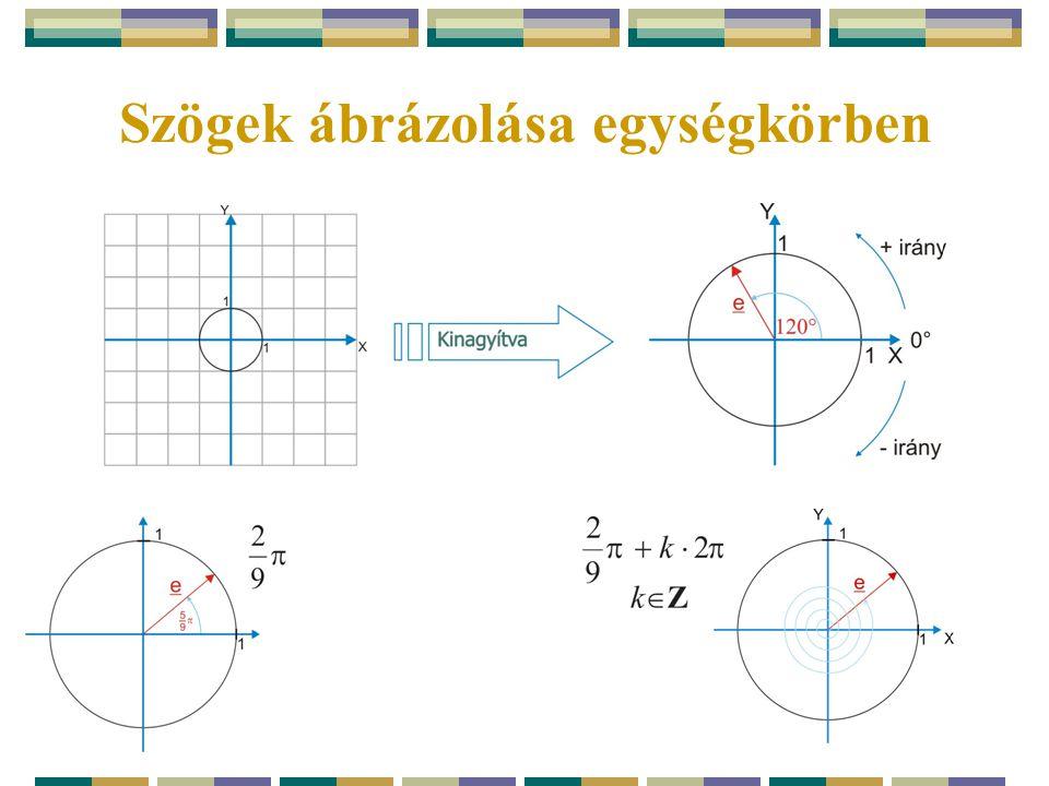 Mintapélda 1 Határozzuk meg az ábrákon látható szögek nagyságát fokban és radiánban.