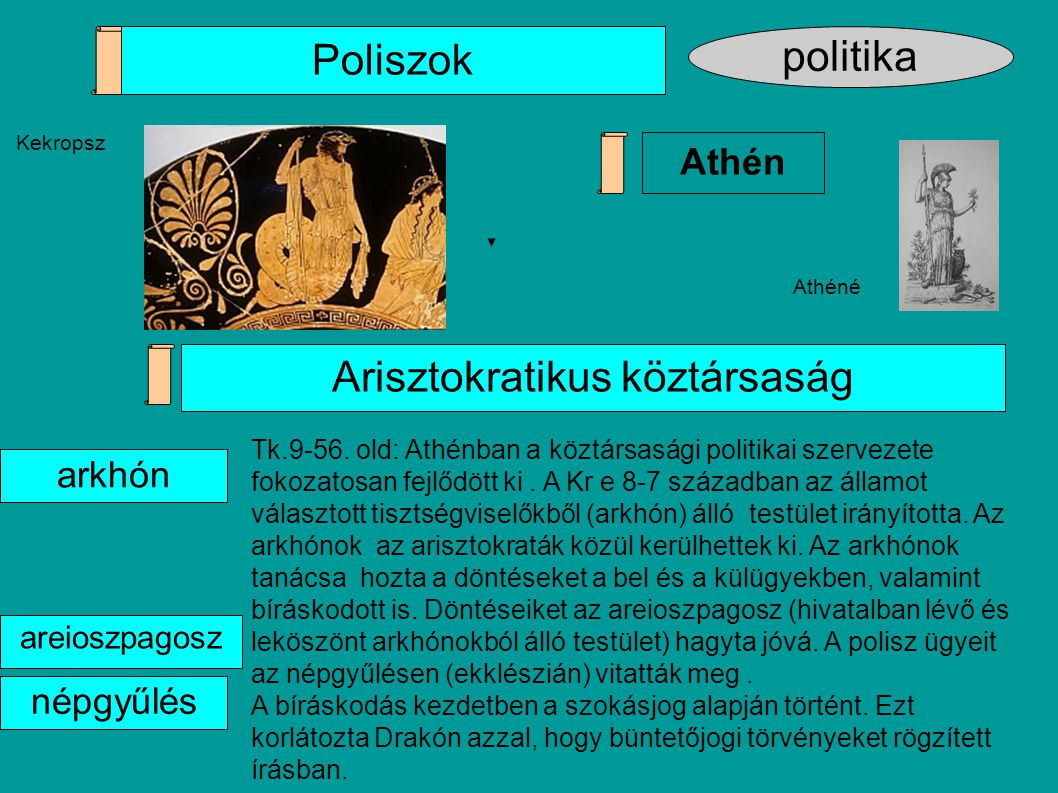 Athén Poliszok Kekropsz Athéné politika Arisztokratikus köztársaság Tk.9-56. old: Athénban a köztársasági politikai szervezete fokozatosan fejlődött k
