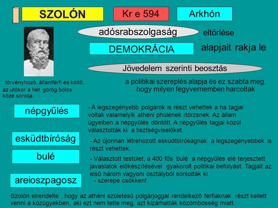 törvényhozó, államférfi és költő, az utókor a hét görög bölcs közé sorolja. SZOLÓN DEMOKRÁCIA alapjait rakja le adósrabszolgaság Jövedelem szerinti be