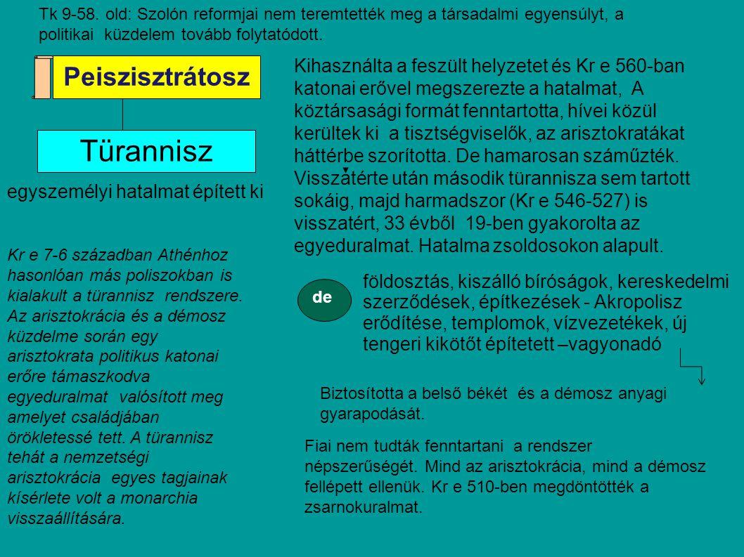 Peiszisztrátosz Türannisz egyszemélyi hatalmat épített ki földosztás, kiszálló bíróságok, kereskedelmi szerződések, építkezések - Akropolisz erődítése