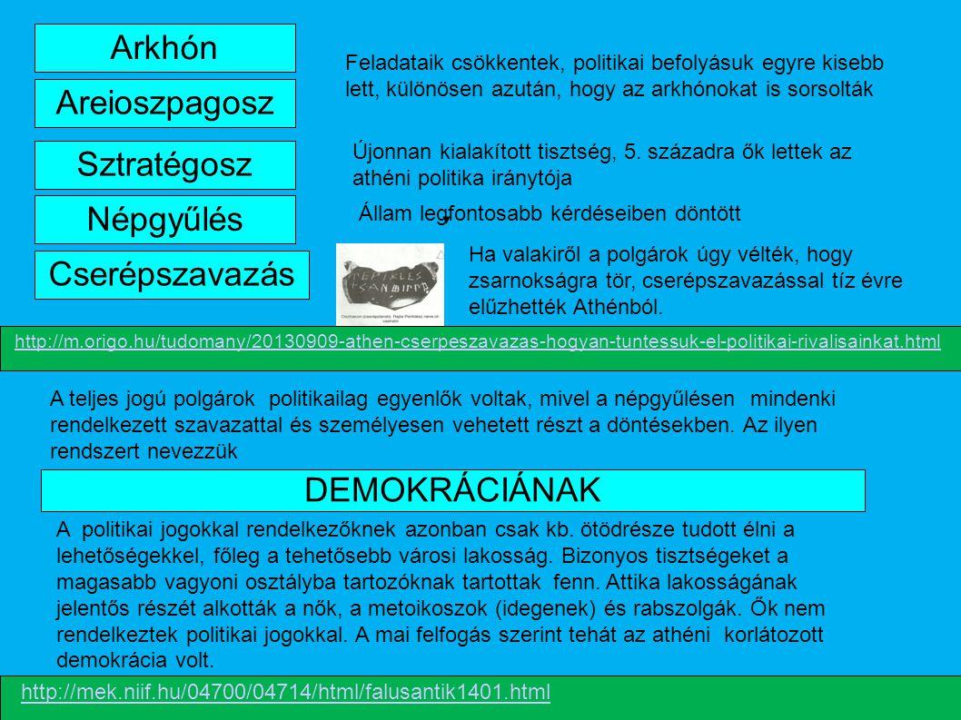 Népgyűlés Arkhón Sztratégosz Cserépszavazás Areioszpagosz Feladataik csökkentek, politikai befolyásuk egyre kisebb lett, különösen azután, hogy az ark