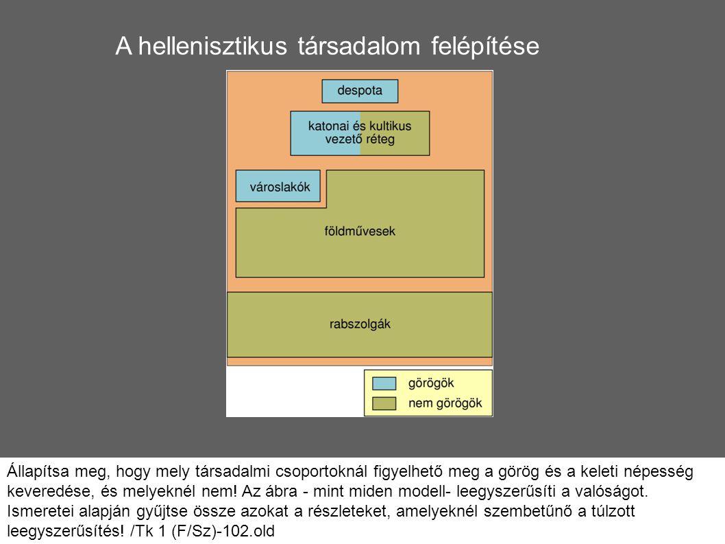 A hellenisztikus társadalom felépítése Állapítsa meg, hogy mely társadalmi csoportoknál figyelhető meg a görög és a keleti népesség keveredése, és mel