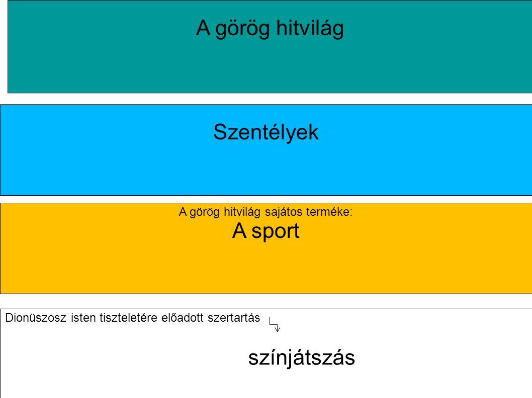 A görög hitvilág Szentélyek A görög hitvilág sajátos terméke: A sport Dionüszosz isten tiszteletére előadott szertartás színjátszás