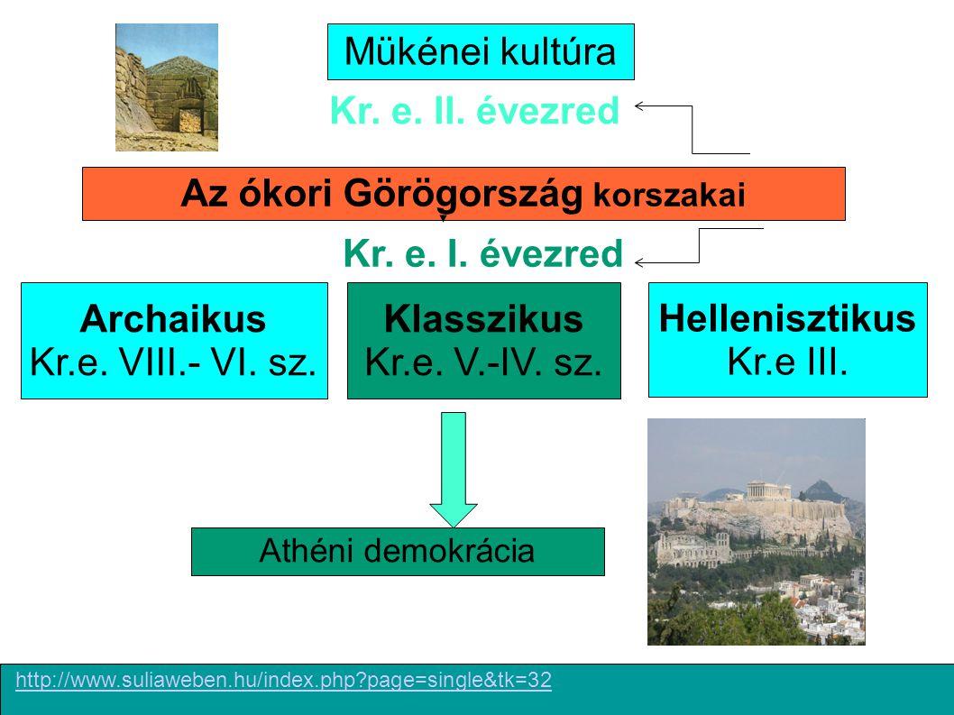 Az ókori Görögország korszakai Mükénei kultúra Kr. e. II. évezred Archaikus Kr.e. VIII.- VI. sz. Klasszikus Kr.e. V.-IV. sz. Hellenisztikus Kr.e III.